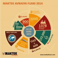 maktek avrasya 2014